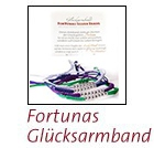Fortunas Silver Beads