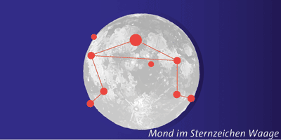 Vollmond in der Waage